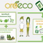 OroEco – App per l'ambiente